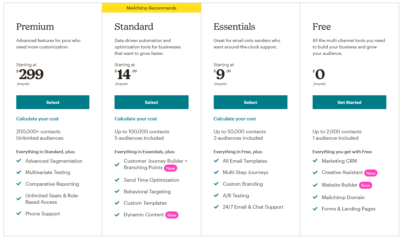 Mailchimp Pricing And Plans