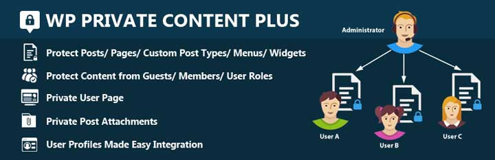 WP Private Content