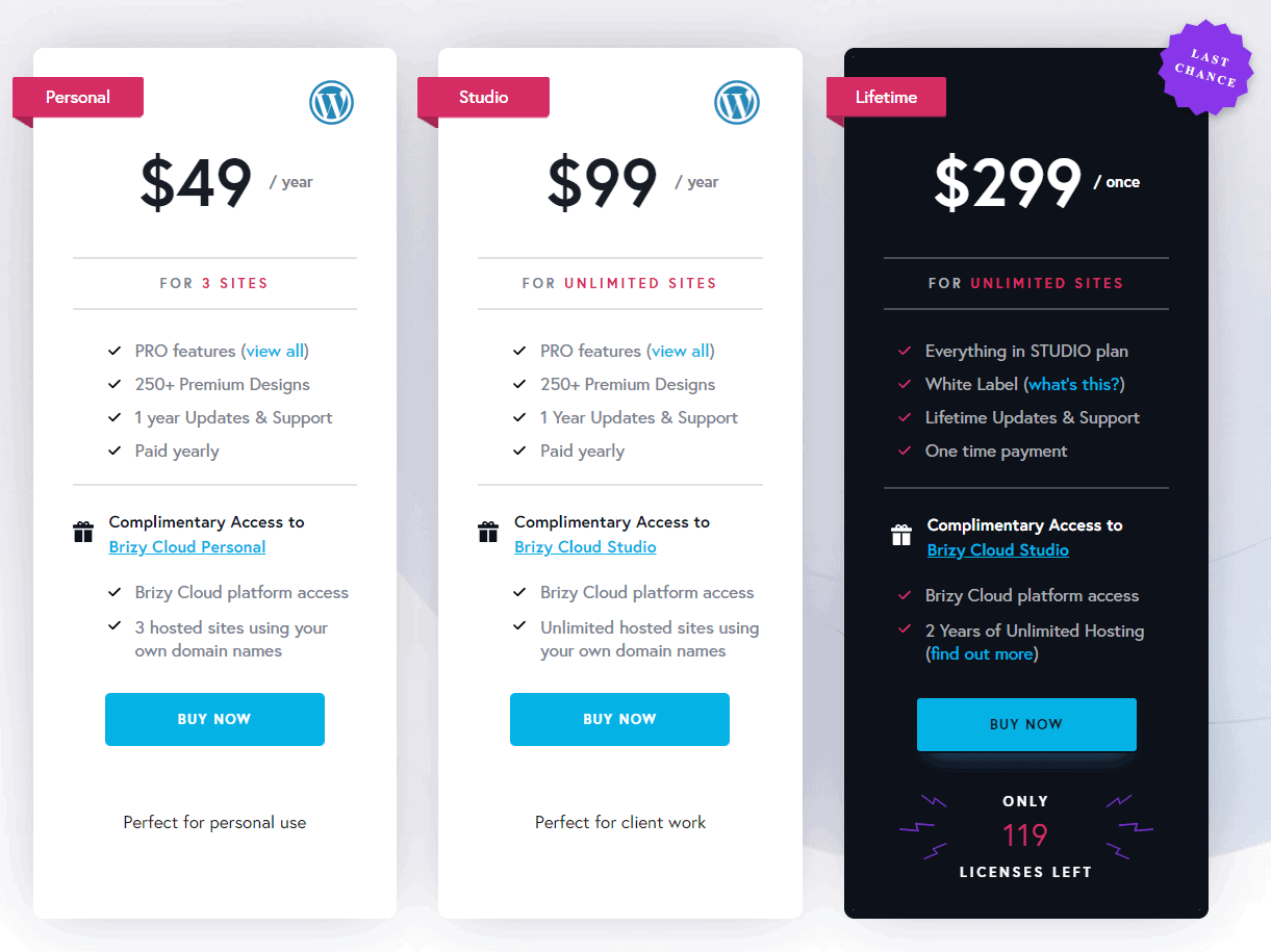 Brizy Pricing