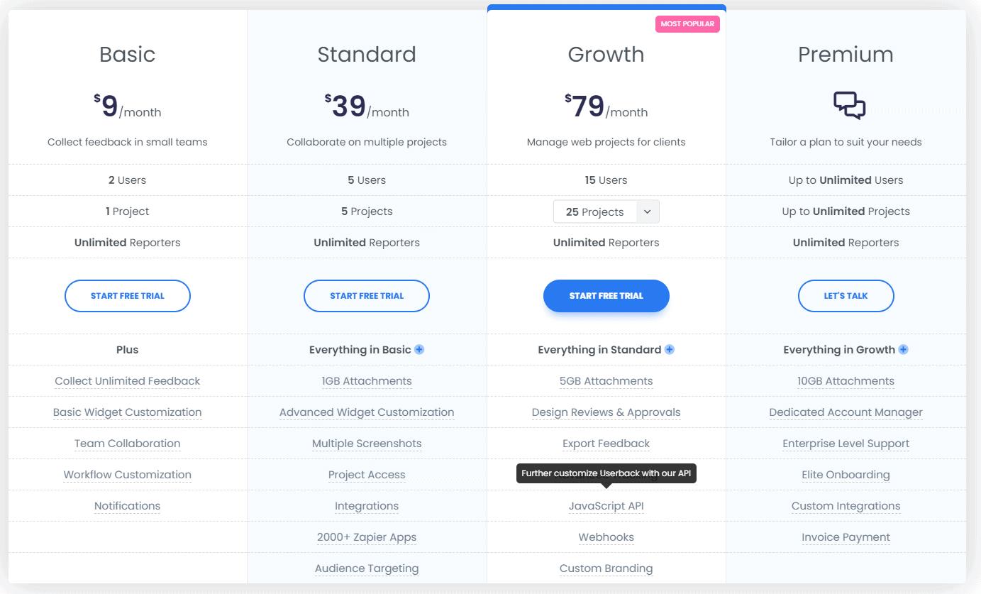 user back pricing