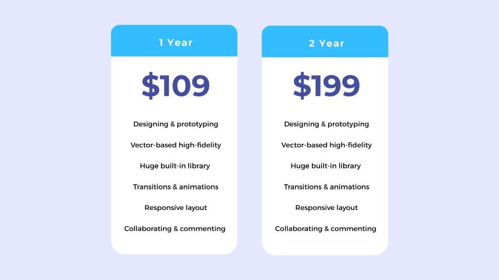 mockplus pricing