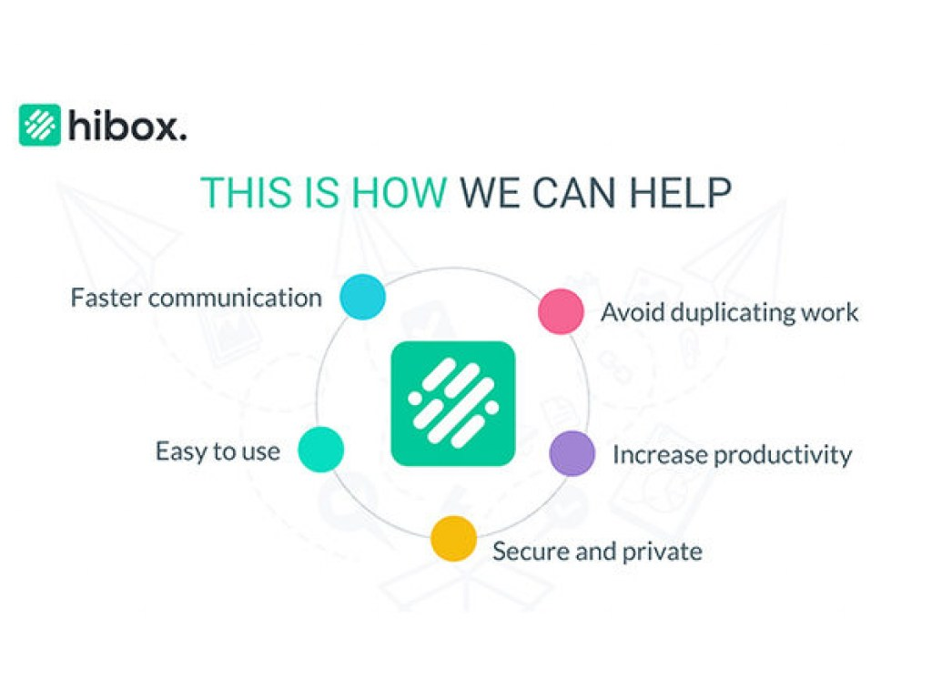 Hibox  chart