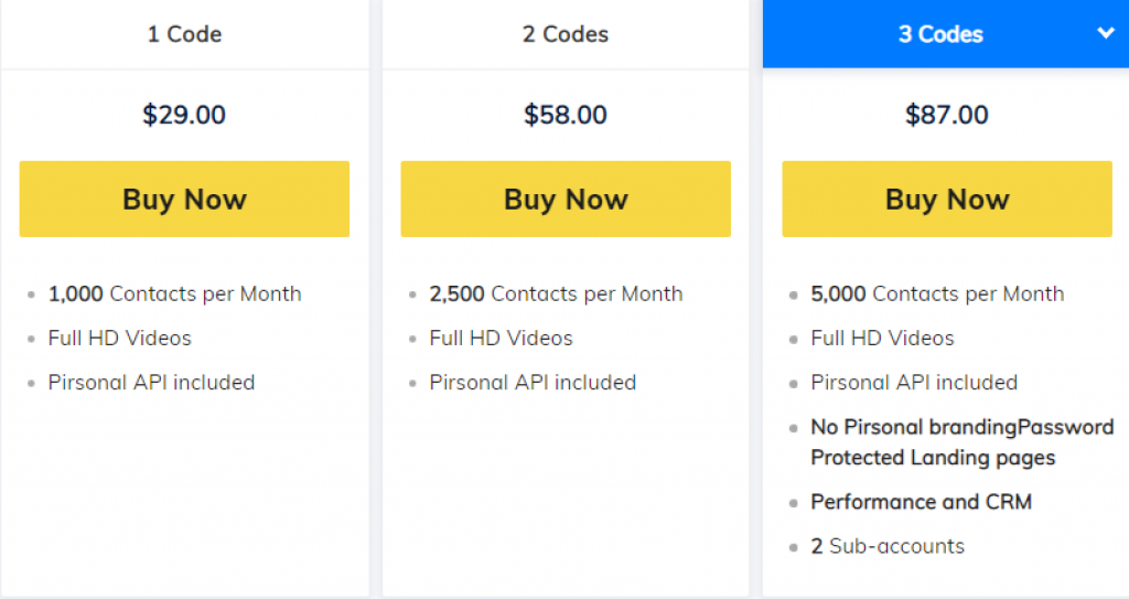 Pirsonal pricing